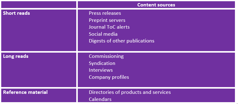 Table of content sources